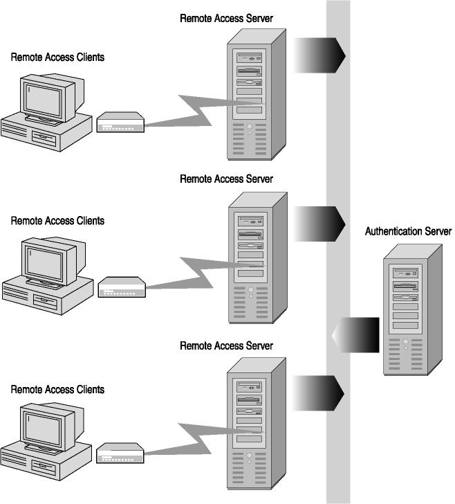 security+ certification training kit pdf