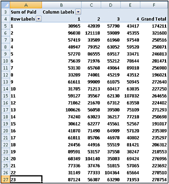 Chapter 38 using pivottables to describe data for Ptable worksheet