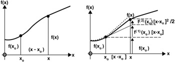 TAYLOR SERIES EXPANSION   Six Sigma and Beyond: Design for