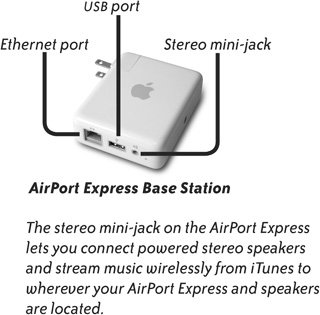 from Mason hook up airport extreme base station