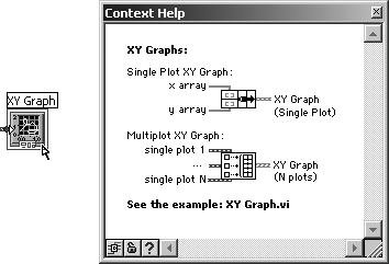 XY Graphs | LabVIEW for Everyone: Graphical Programming Made