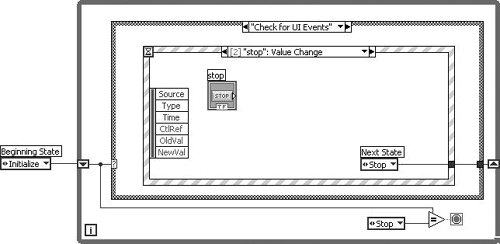 The State Machine and Queued Message Handler | LabVIEW for Everyone