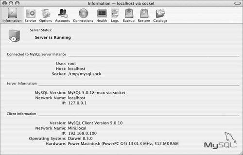 Mysql admin mac