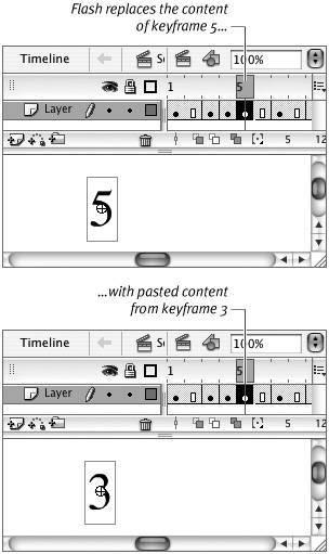 how to cut keyframe macromedia flash