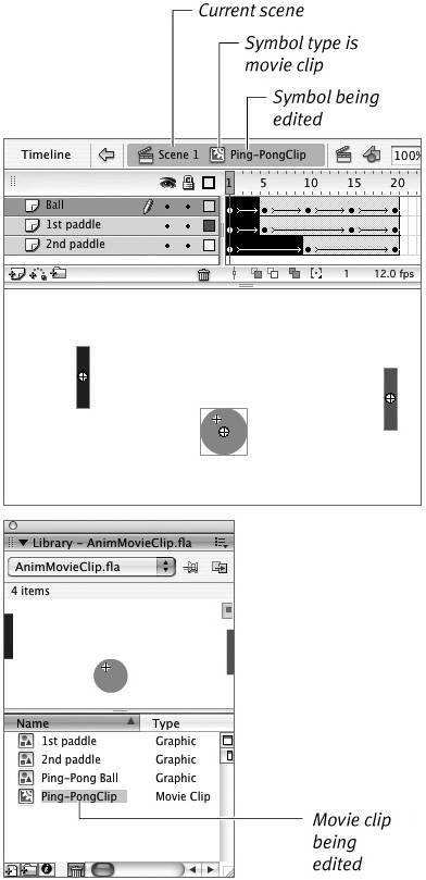 Saving Animations As Movie Clip Symbols Macromedia Flash 8 For