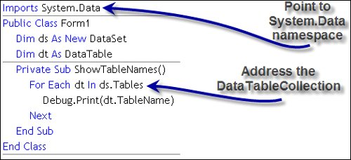 Using the Visual Studio Object Browser to Explore ADO NET
