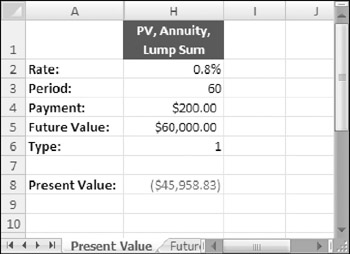 how to find binding constraints from sensitivity report