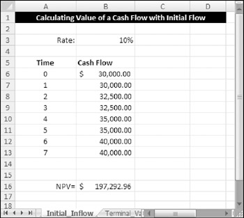 cash flows for discounting calculations In this step, we use another formula from the last lesson: perpetuity value = ( cfn x (1+ g) ) / (r - g) cfn = cash flow in the last individual year estimated, in this case year 10 cash flow g = long-term growth rate r = discount rate, or cost of capital, in this case cost of equity for example, we'll use use 3% as the.