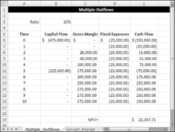 Chapter 12: Discounting and Depreciation Formulas | Excel