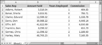 Calculating Sales Commissions - Excel 2007 Formulas (Mr ...