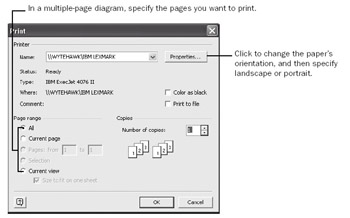 Printing Diagrams Of Any Size Microsoft Office Visio 2003 Inside Out Inside Out Microsoft