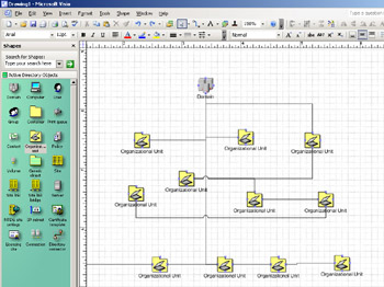 Creating a directory diagram microsoft office visio 2003 for Visio hierarchy template