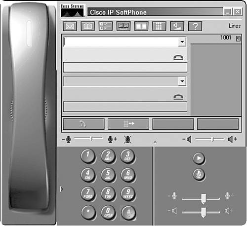 Cisco Ip Phone Communicator Download