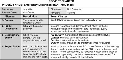 Writing a project charter example for construction