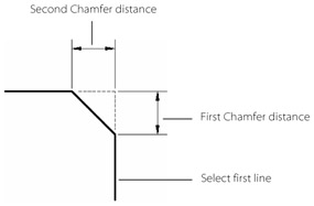 how to use chamfer command in autocad 2007