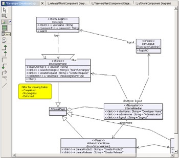 Chapter 3 introduction to gef eclipse development using for Struts 1 architecture