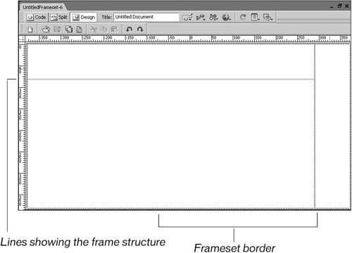 After you apply the accessibility attributes, you will see the frameset in the Document window. A dotted border appears around the page edges in the ...