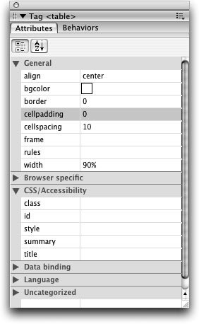Using the tag inspector macromedia dreamweaver 8 for Table tag attributes in html