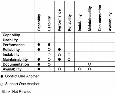Classic Software Quality Metrics - Design for Trustworthy Software ...