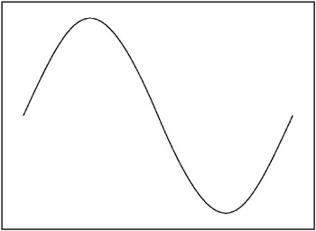 Image result for sine wave picture