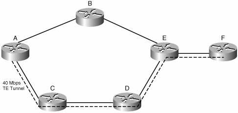 cloud computing automating the virtualized data center pdf cisco