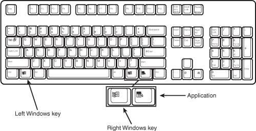 Windows Keys | Scott Muellers Upgrading and Repairing