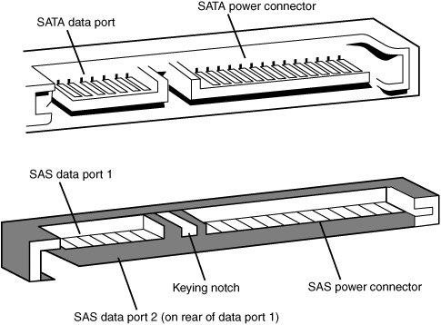 Esata To Usb Wiring Diagram in addition Hard disk drives together with Consulta Preguntonta Discos SATA as well Does A Pcie 8pin Power Cable Use Just One 12v Rail together with Parallel To Usb Wiring Diagram. on sata power