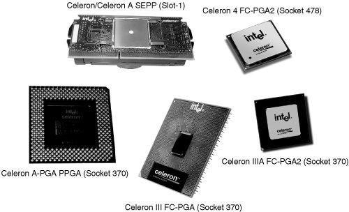 InteL PII 233Mhz 512k Slot1 with Heatsink CPU SL2HD 66Mhz with MMX Processor