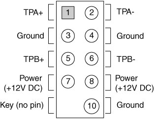firewire pin diagram firewire free engine image for user manual