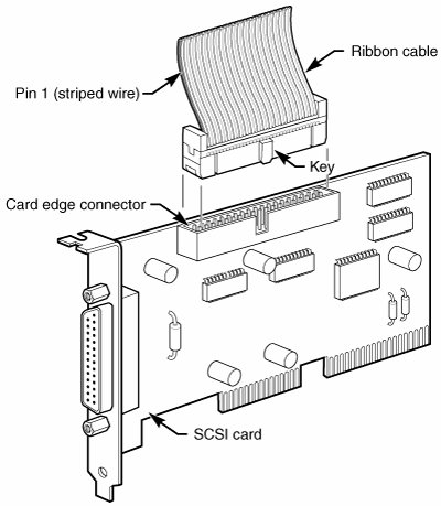 4 Pin Trailer Connector Light Wiring Diagram 7 Way Wire 5 Plug On additionally Wiring Diagram For 4 Wire Trailer Lights furthermore 371378585445 also 730 additionally How To Wire Up A 7 Pin Trailer Plug Or Socket 2. on 5 pin round trailer connector wiring
