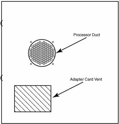 upgrading and repairing pcs pdf